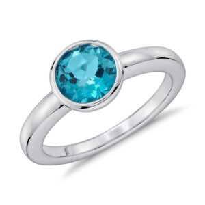 Blue Topz Ring