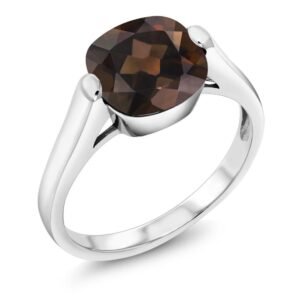 Natural Smoky Quartz Ring Price
